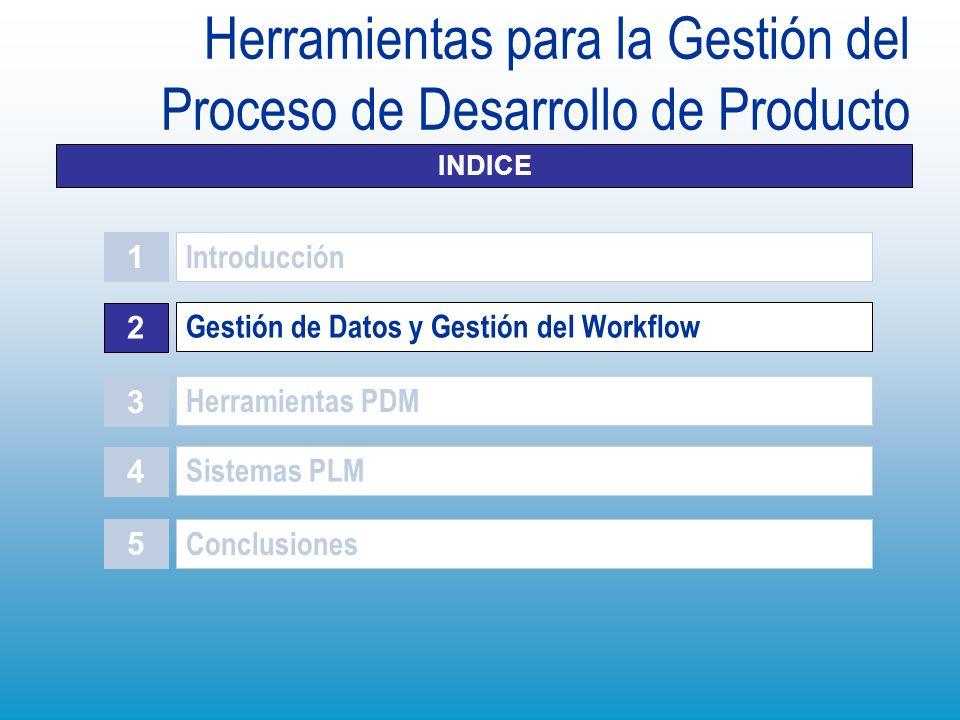Herramientas para la Gestión del Proceso de Desarrollo de Producto Introducción 1 INDICE Gestión de Datos y Gestión del Workflow Conclusiones 2 5 Sist