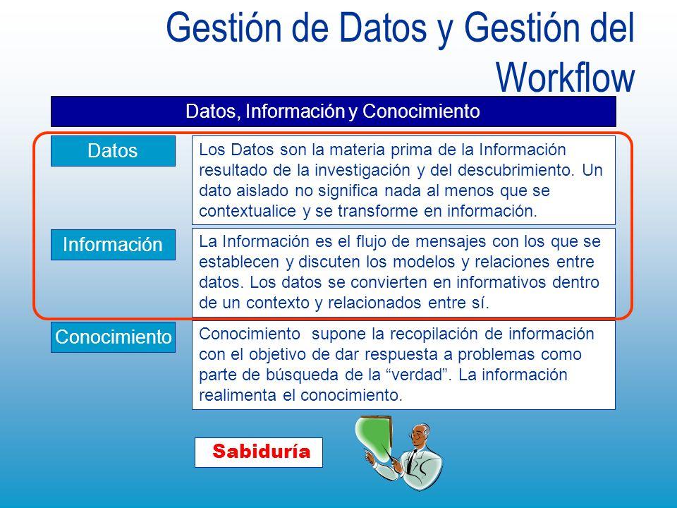 Gestión de Datos y Gestión del Workflow Datos, Información y Conocimiento Los Datos son la materia prima de la Información resultado de la investigaci