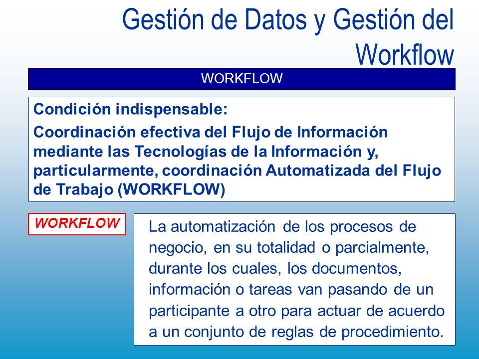 Gestión de Datos y Gestión del Workflow La automatización de los procesos de negocio, en su totalidad o parcialmente, durante los cuales, los document