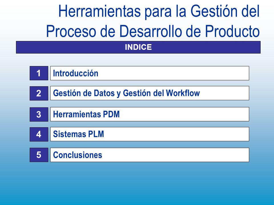 Gestión de Datos y Gestión del Workflow Proceso de Desarrollo de Productos La Gestión delos Datos y de la Información en entornos de Desarrollo Virtual está al límite de la pérdida de control.