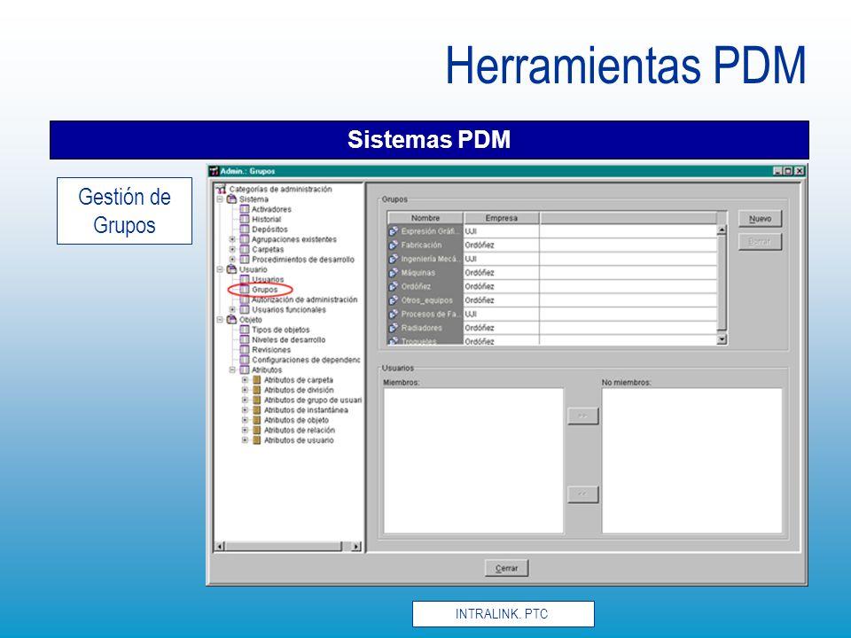 Herramientas PDM Sistemas PDM Gestión de Grupos INTRALINK. PTC