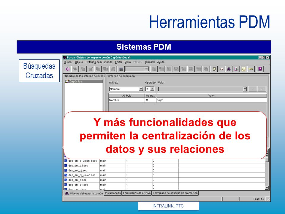 Herramientas PDM Sistemas PDM Búsquedas Cruzadas INTRALINK. PTC Y más funcionalidades que permiten la centralización de los datos y sus relaciones