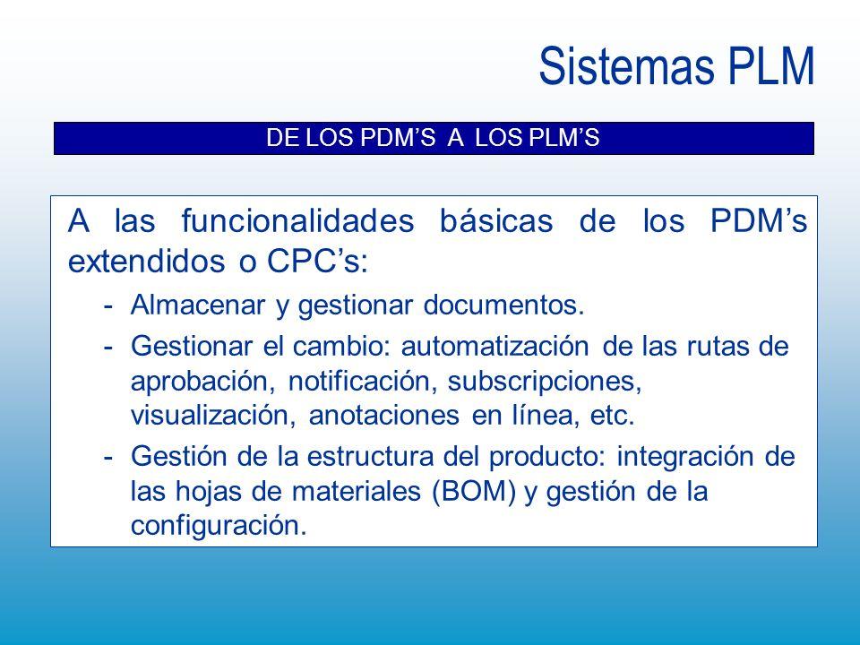 Sistemas PLM DE LOS PDMS A LOS PLMS A las funcionalidades básicas de los PDMs extendidos o CPCs: - Almacenar y gestionar documentos. -Gestionar el cam