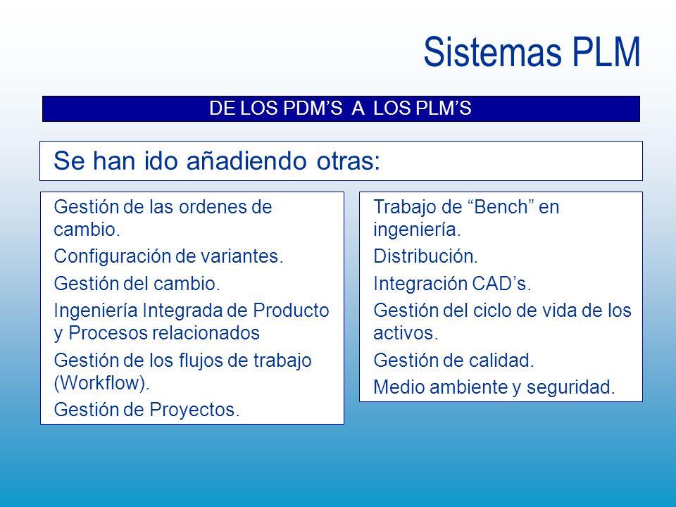 Sistemas PLM DE LOS PDMS A LOS PLMS Gestión de las ordenes de cambio. Configuración de variantes. Gestión del cambio. Ingeniería Integrada de Producto