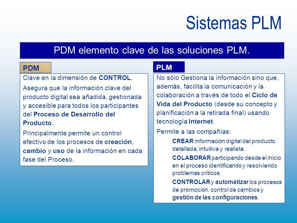 Sistemas PLM PDM elemento clave de las soluciones PLM. No sólo Gestiona la información sino que, además, facilita la comunicación y la colaboración a