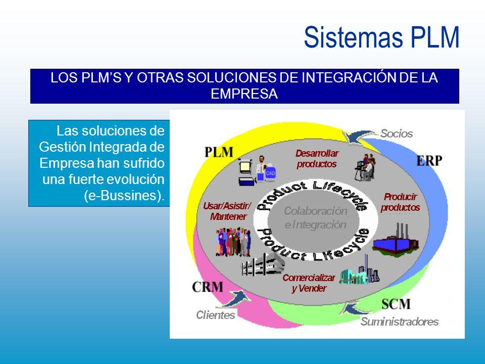 Sistemas PLM LOS PLMS Y OTRAS SOLUCIONES DE INTEGRACIÓN DE LA EMPRESA Las soluciones de Gestión Integrada de Empresa han sufrido una fuerte evolución
