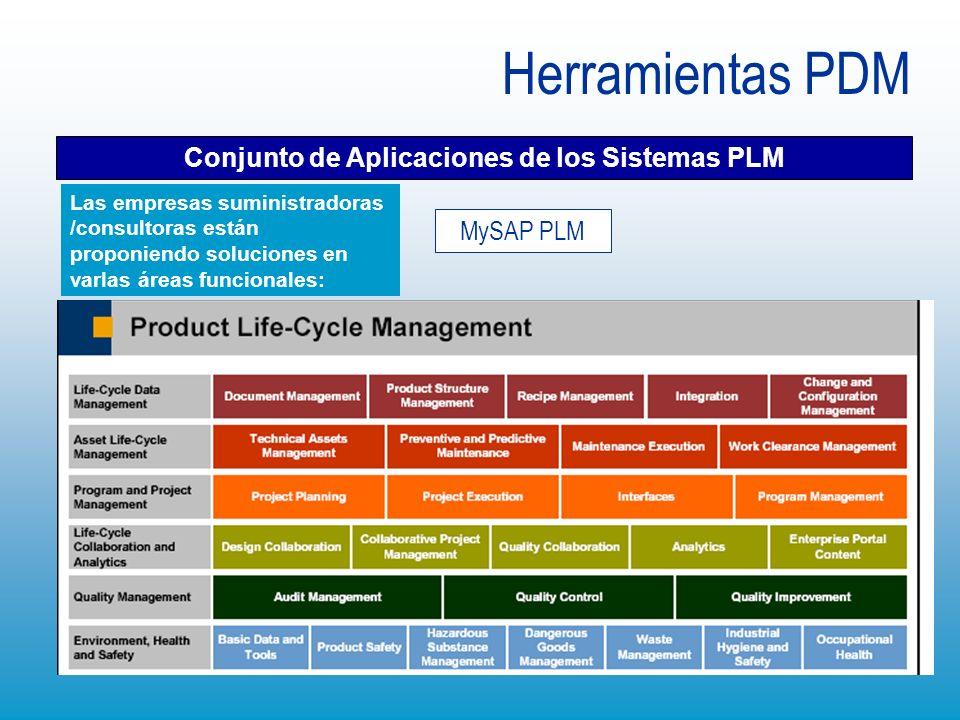 Herramientas PDM Las empresas suministradoras /consultoras están proponiendo soluciones en varIas áreas funcionales: MySAP PLM Conjunto de Aplicacione