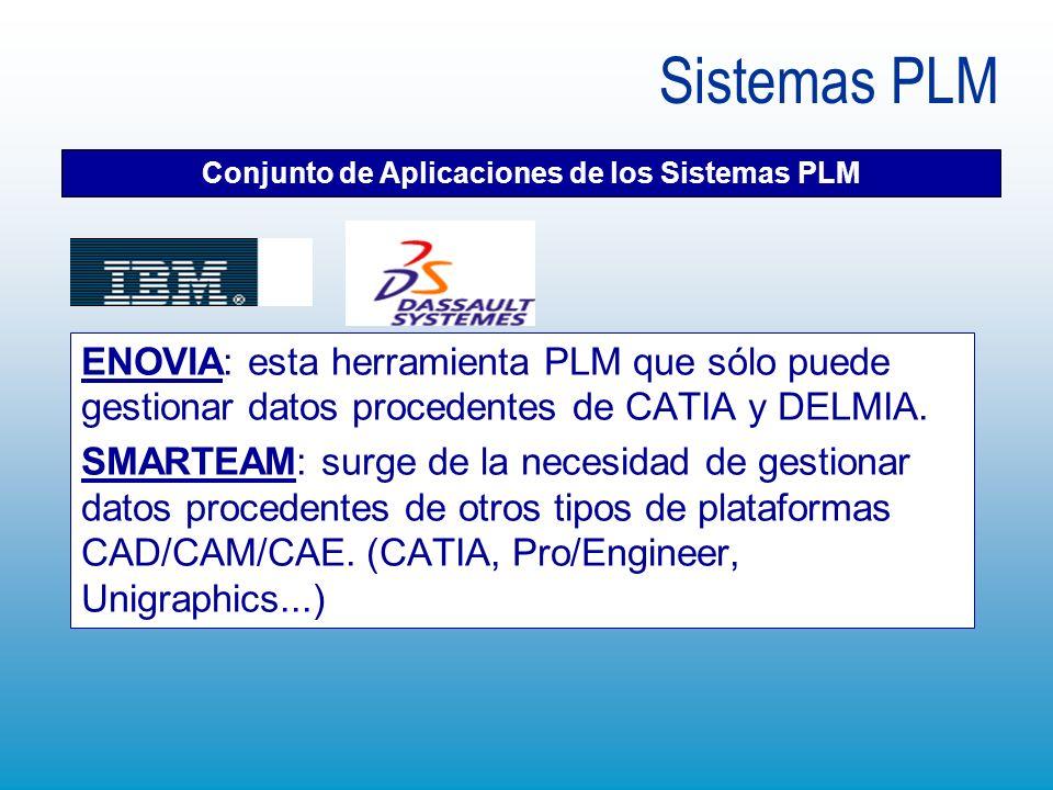 Sistemas PLM Conjunto de Aplicaciones de los Sistemas PLM ENOVIA: esta herramienta PLM que sólo puede gestionar datos procedentes de CATIA y DELMIA. S