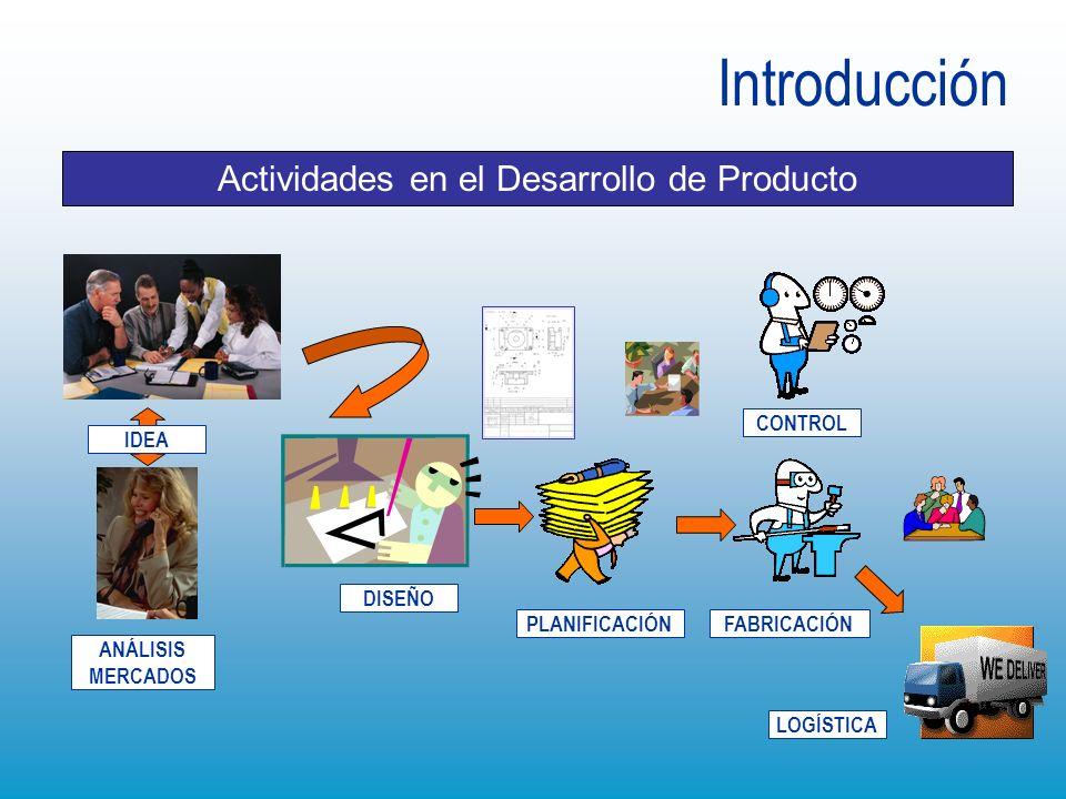 PRODUCCION DISEÑO CONCEPTUAL NECESIDADES DEL CLIENTE ESPECIFICACIONES DEL PRODUCTO GENERACIÓN DE IDEAS SELECCIÓN DISEÑO DEL SISTEMA Y PROCESOS ARQUITECTURA DEL PRODUCTO ESTRATEGIA DE FABRICACIÓN DISEÑO INDUSTRIAL ESTRATEGIA PARA CADENA SUMINISTRO ANÁLISIS PRELIMINAR DE COSTES DISEÑO DE DETALLE PROTOTIPOS DISEÑO PARA X ECONOMÍA ESTIMACIÓN DE COSTES DISEÑO ROBUSTO PRUEBAS ENSAYOS PLANIFICACIÓN DE LA PRODUCCION SUMINISTRO REVISIÓN ROBUSTEZ PROCESO VERIFICACIÓN DE COSTES GESTIÓN DE PROYECTOS EQUIPOS FLUJO DE TRABAJO TIEMPO HITOS Introducción Actividades en el Proceso de Desarrollo de Producto