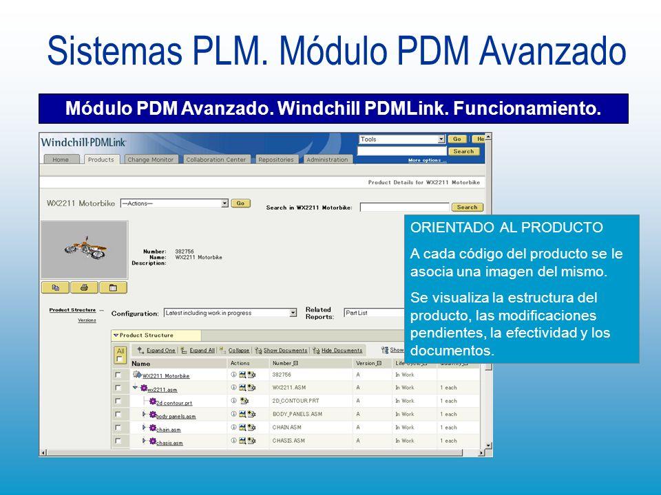 Sistemas PLM. Módulo PDM Avanzado Módulo PDM Avanzado. Windchill PDMLink. Funcionamiento. ORIENTADO AL PRODUCTO A cada código del producto se le asoci