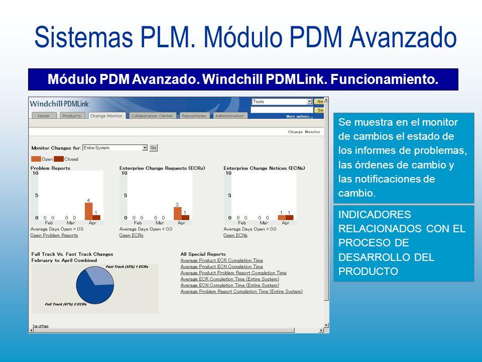 Sistemas PLM. Módulo PDM Avanzado Módulo PDM Avanzado. Windchill PDMLink. Funcionamiento. Se muestra en el monitor de cambios el estado de los informe