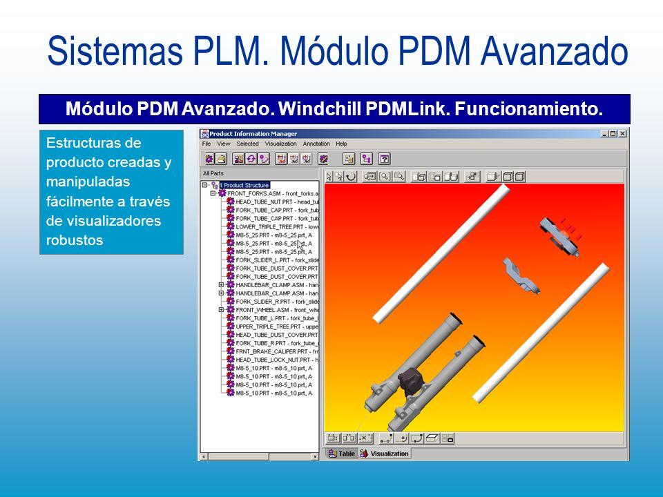 Sistemas PLM. Módulo PDM Avanzado Módulo PDM Avanzado. Windchill PDMLink. Funcionamiento. Estructuras de producto creadas y manipuladas fácilmente a t