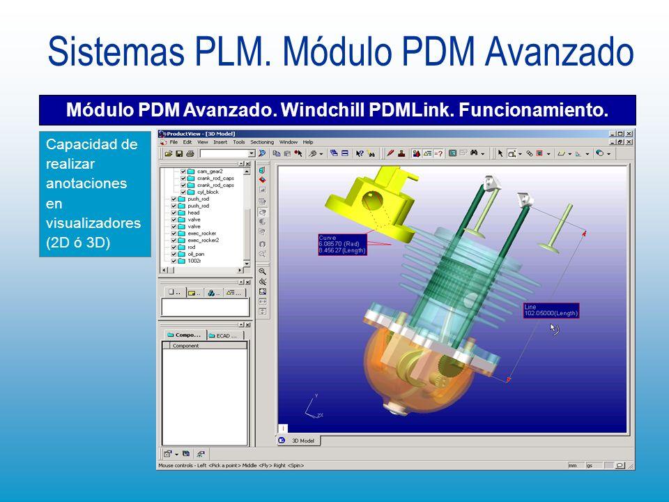 Sistemas PLM. Módulo PDM Avanzado Módulo PDM Avanzado. Windchill PDMLink. Funcionamiento. Capacidad de realizar anotaciones en visualizadores (2D ó 3D