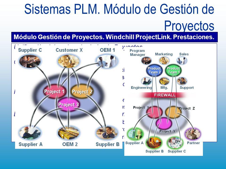 Sistemas PLM. Módulo de Gestión de Proyectos Módulo Gestión de Proyectos. Windchill ProjectLink. Prestaciones. Unificación del equipo alrededor de Pro