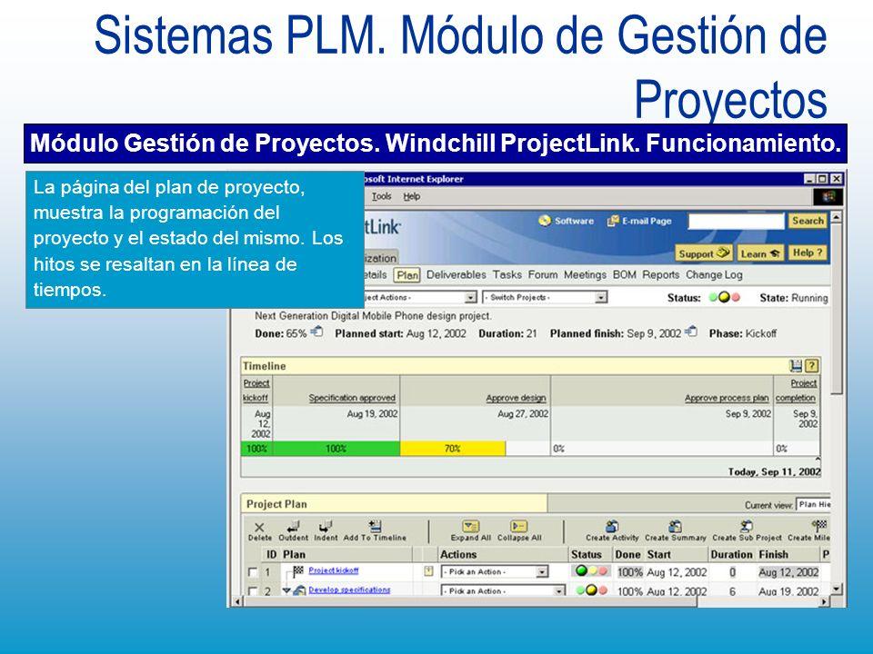 Sistemas PLM. Módulo de Gestión de Proyectos Módulo Gestión de Proyectos. Windchill ProjectLink. Funcionamiento. La página del plan de proyecto, muest