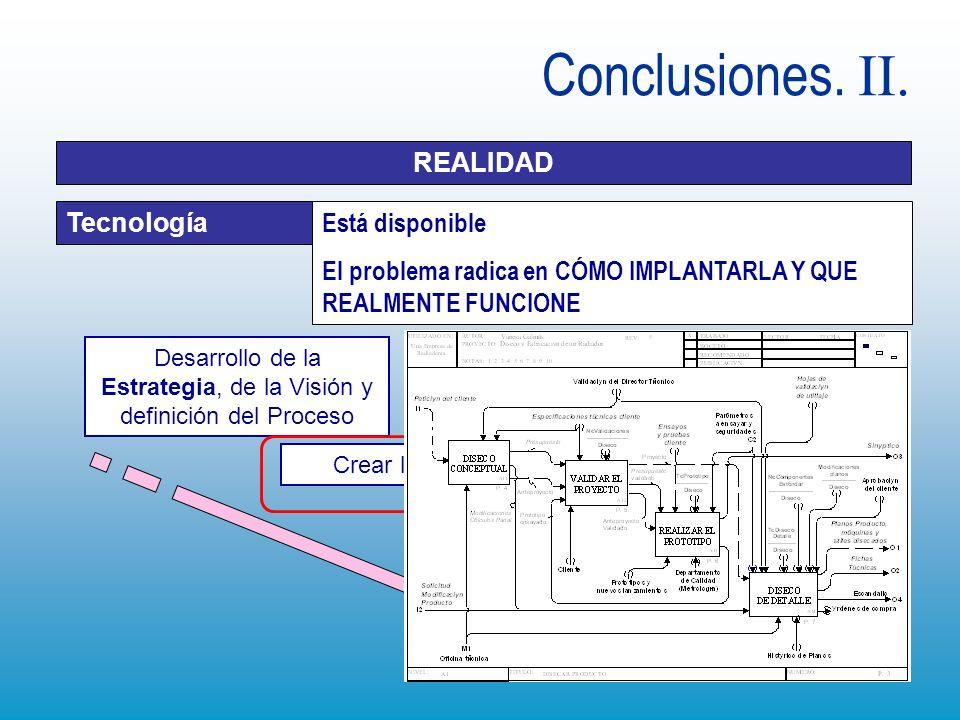 Conclusiones. II. REALIDAD Está disponible El problema radica en CÓMO IMPLANTARLA Y QUE REALMENTE FUNCIONE Tecnología Desarrollo de la Estrategia, de