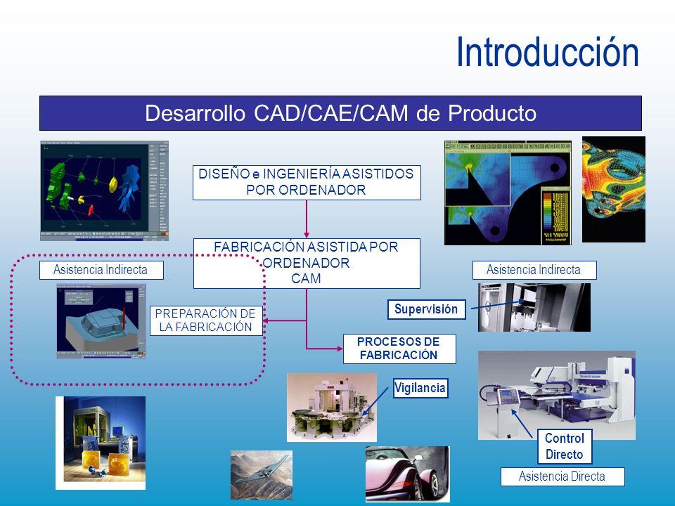 Desarrollo CAD/CAE/CAM de Producto Introducción DISEÑO e INGENIERÍA ASISTIDOS POR ORDENADOR FABRICACIÓN ASISTIDA POR ORDENADOR CAM PROCESOS DE FABRICA