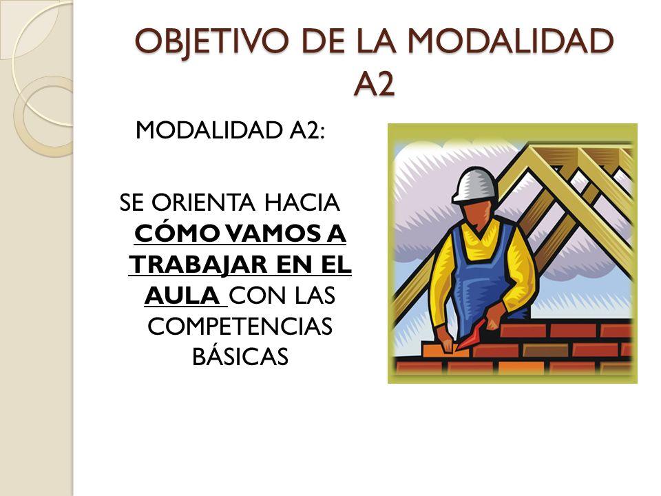 OBJETIVO DE LA MODALIDAD A2 MODALIDAD A2: SE ORIENTA HACIA CÓMO VAMOS A TRABAJAR EN EL AULA CON LAS COMPETENCIAS BÁSICAS