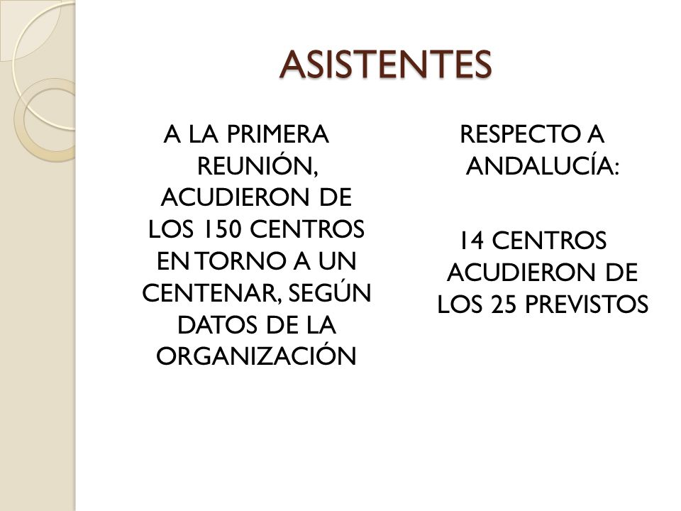 ASISTENTES A LA PRIMERA REUNIÓN, ACUDIERON DE LOS 150 CENTROS EN TORNO A UN CENTENAR, SEGÚN DATOS DE LA ORGANIZACIÓN RESPECTO A ANDALUCÍA: 14 CENTROS