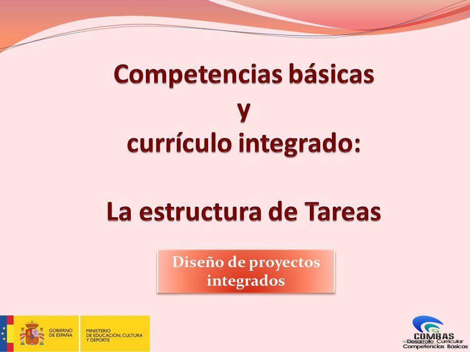 Contextos y situaciones-problema (PISA, 2003)