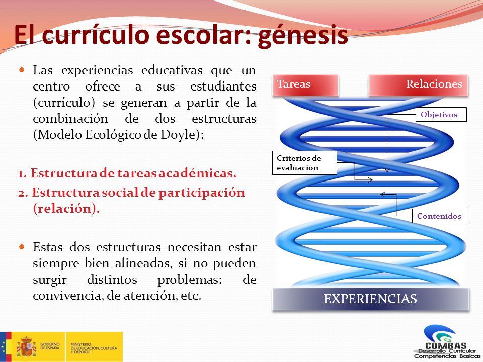 Mejorando el currículo…...y las prácticas educativas. (Roegiers, X. 2008)