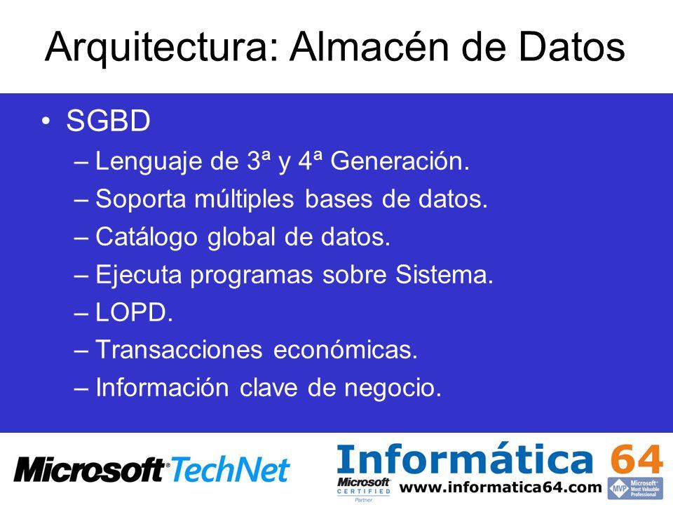 Arquitectura: Almacén de Datos SGBD –Lenguaje de 3ª y 4ª Generación. –Soporta múltiples bases de datos. –Catálogo global de datos. –Ejecuta programas
