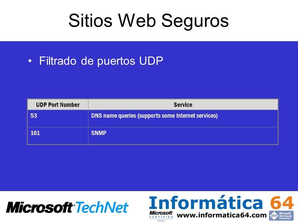 Sitios Web Seguros UDP Port Number Service 53DNS name queries (supports some Internet services) 161SNMP Filtrado de puertos UDP
