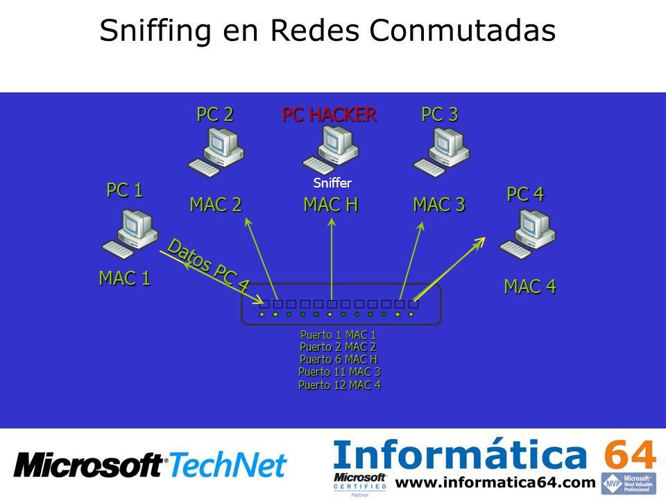 Puerto 12 MAC 4 Sniffing en Redes Conmutadas PC HACKER PC 1 PC 2 PC 3 PC 4 Sniffer Datos PC 4 MAC 1 MAC 2 MAC H MAC 3 MAC 4 Puerto 1 MAC 1 Puerto 2 MA