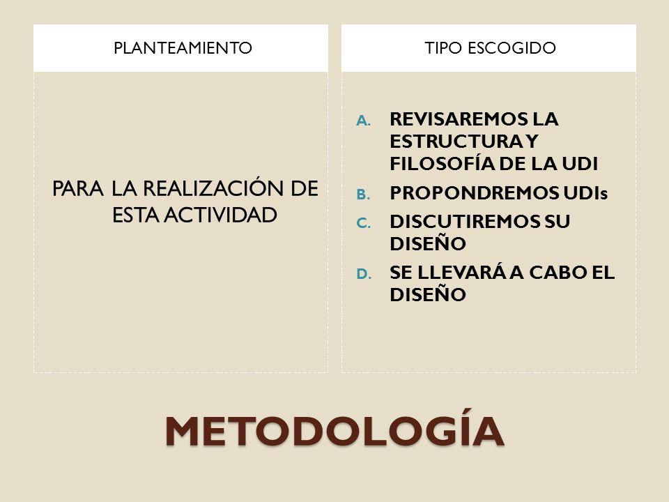 METODOLOGÍA PLANTEAMIENTOTIPO ESCOGIDO PARA LA REALIZACIÓN DE ESTA ACTIVIDAD A. REVISAREMOS LA ESTRUCTURA Y FILOSOFÍA DE LA UDI B. PROPONDREMOS UDIs C