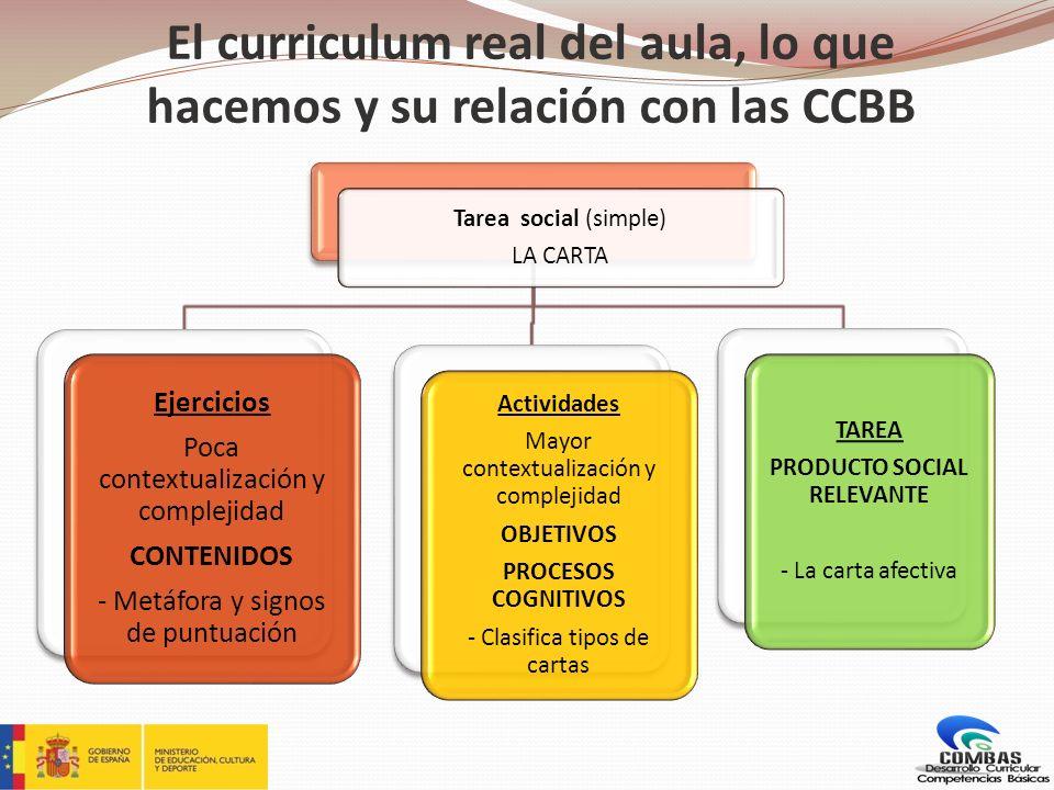 El curriculum real del aula, lo que hacemos y su relación con las CCBB Tarea social (simple) LA CARTA Ejercicios Poca contextualización y complejidad