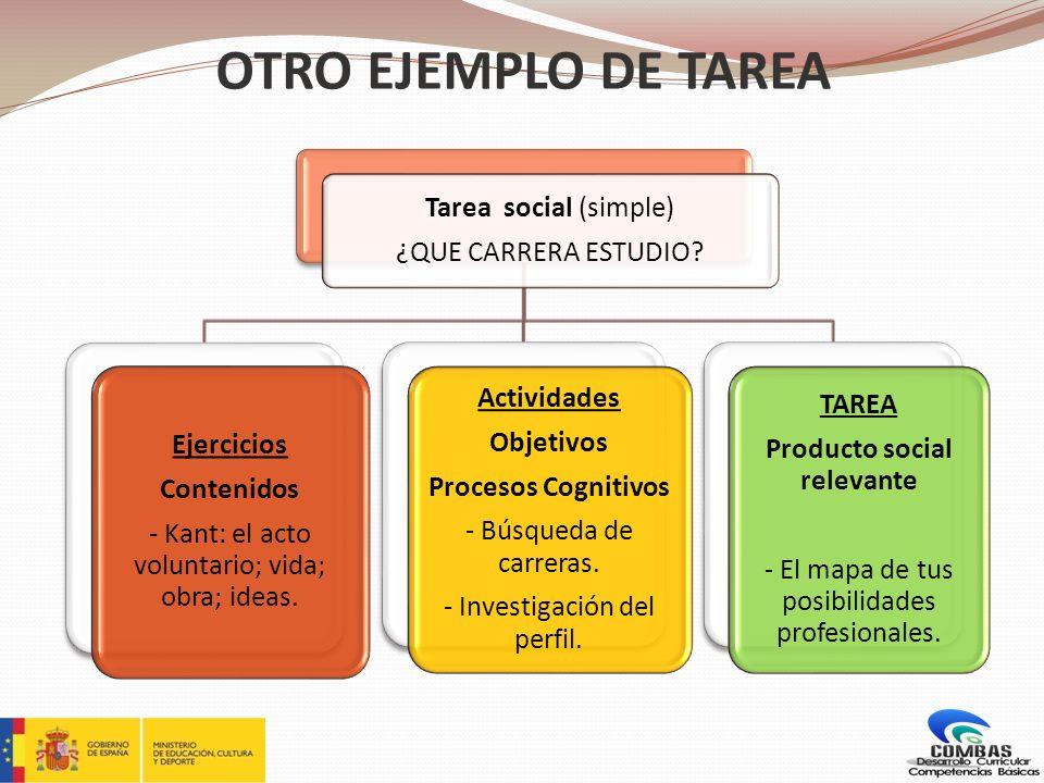 Tarea social (simple) ¿QUE CARRERA ESTUDIO? Ejercicios Contenidos - Kant: el acto voluntario; vida; obra; ideas. Actividades Objetivos Procesos Cognit
