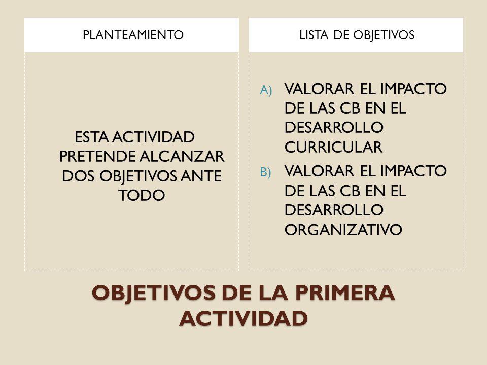 OBJETIVOS DE LA PRIMERA ACTIVIDAD PLANTEAMIENTOLISTA DE OBJETIVOS ESTA ACTIVIDAD PRETENDE ALCANZAR DOS OBJETIVOS ANTE TODO A) VALORAR EL IMPACTO DE LAS CB EN EL DESARROLLO CURRICULAR B) VALORAR EL IMPACTO DE LAS CB EN EL DESARROLLO ORGANIZATIVO