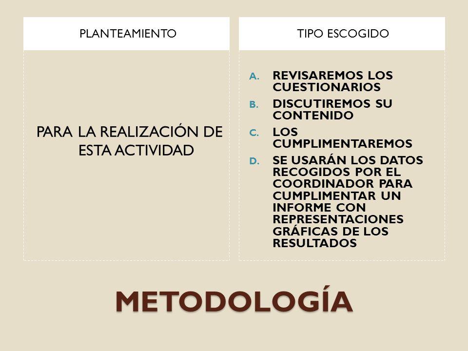 FECHAS CLAVE EL CALENDARIO DE ESTA ACTIVIDAD TENDRÁ LAS SIGUIENTES FECHAS CLAVE 1º) CUMPLIMENTACIÓN Y DEBATE DE LOS CUESTIONARIOS: ANTES DEL 20 DE ENERO 2º) REALIZACIÓN DEL INFORME: ANTES DEL 27 DE ENERO 3º) ENTREGA DE LA ACTIVIDAD POR LA PLATAFORMA: ANTES DEL 30 DE ENERO