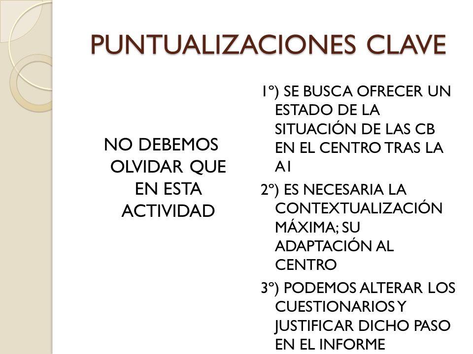 ACLARACIONES SOBRE LOS CUESTIONARIOS RECURSO 1.1 O CUESTIONARIO 1 1º) LA ESCALA VA DE LO MÍNIMO (1) A LO MÁXIMO (4) 2º) PREGUNTA 2: PLANIFICACIÓN DEL CENTRO HACE REFERENCIA A PLANES Y PROYECTOS 3º) PREGUNTA 5: FORMA DE OBTENER INFORMACIÓN SOBRE LOS APRENDIZAJES ES UNA REFERENCIA A INSTRUMENTOS DE EVALUACIÓN