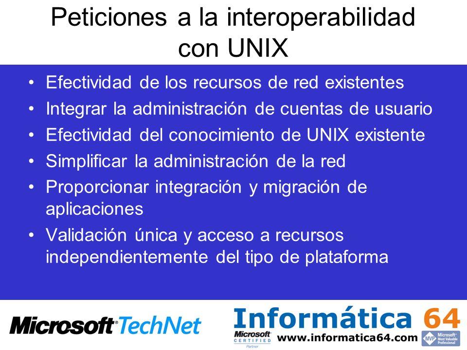 Peticiones a la interoperabilidad con UNIX Efectividad de los recursos de red existentes Integrar la administración de cuentas de usuario Efectividad