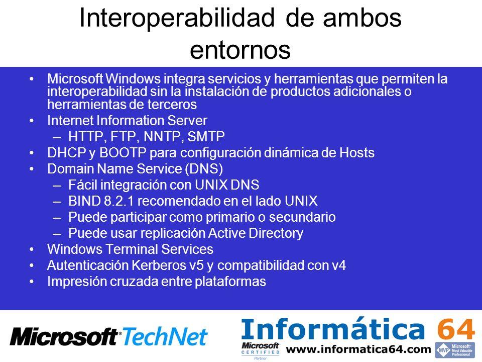 Interoperabilidad de ambos entornos Microsoft Windows integra servicios y herramientas que permiten la interoperabilidad sin la instalación de product