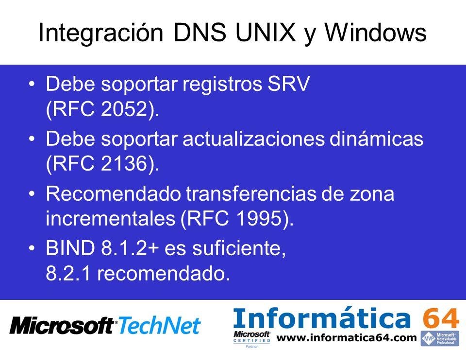 Integración DNS UNIX y Windows Debe soportar registros SRV (RFC 2052). Debe soportar actualizaciones dinámicas (RFC 2136). Recomendado transferencias