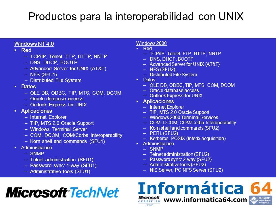 Productos para la interoperabilidad con UNIX Windows NT 4.0 Red –TCP/IP, Telnet, FTP, HTTP, NNTP –DNS, DHCP, BOOTP –Advanced Server for UNIX (AT&T) –N