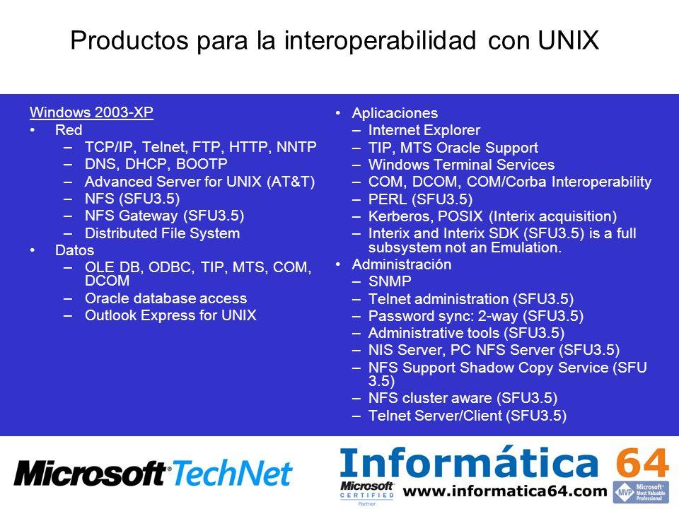 Productos para la interoperabilidad con UNIX Aplicaciones –Internet Explorer –TIP, MTS Oracle Support –Windows Terminal Services –COM, DCOM, COM/Corba