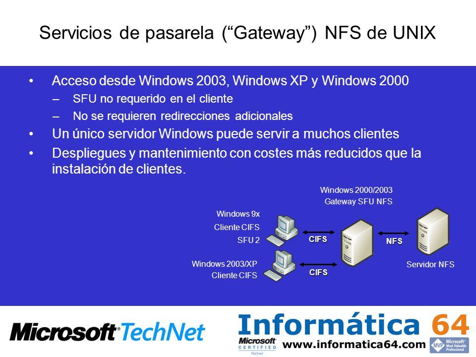 Servicios de pasarela (Gateway) NFS de UNIX Acceso desde Windows 2003, Windows XP y Windows 2000 –SFU no requerido en el cliente –No se requieren redi