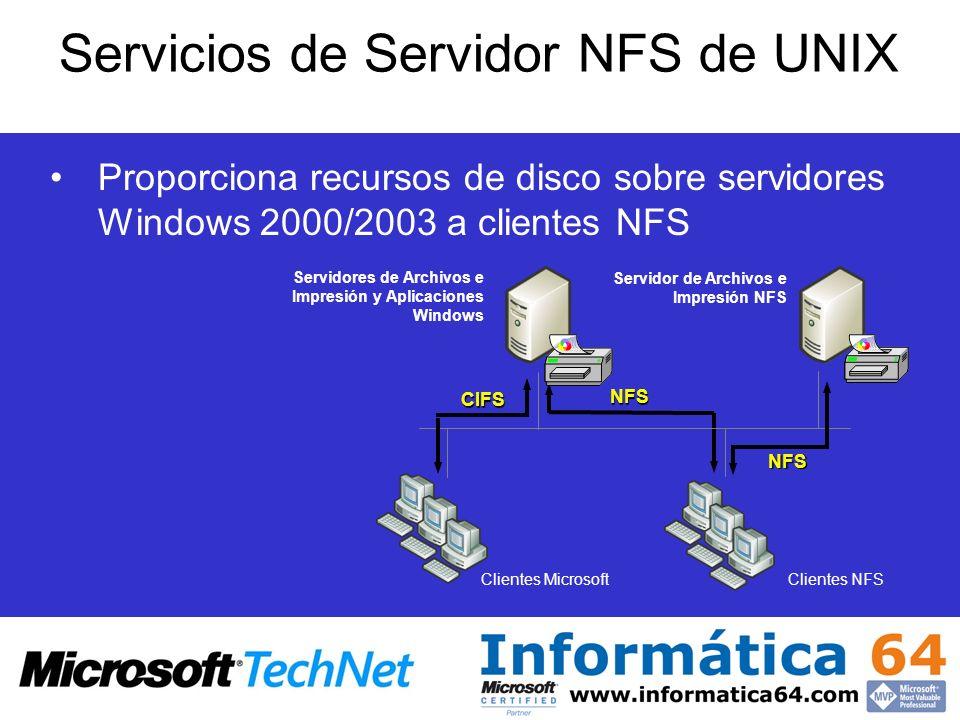 Servicios de Servidor NFS de UNIX Proporciona recursos de disco sobre servidores Windows 2000/2003 a clientes NFS NFS CIFS NFS Clientes Microsoft Serv