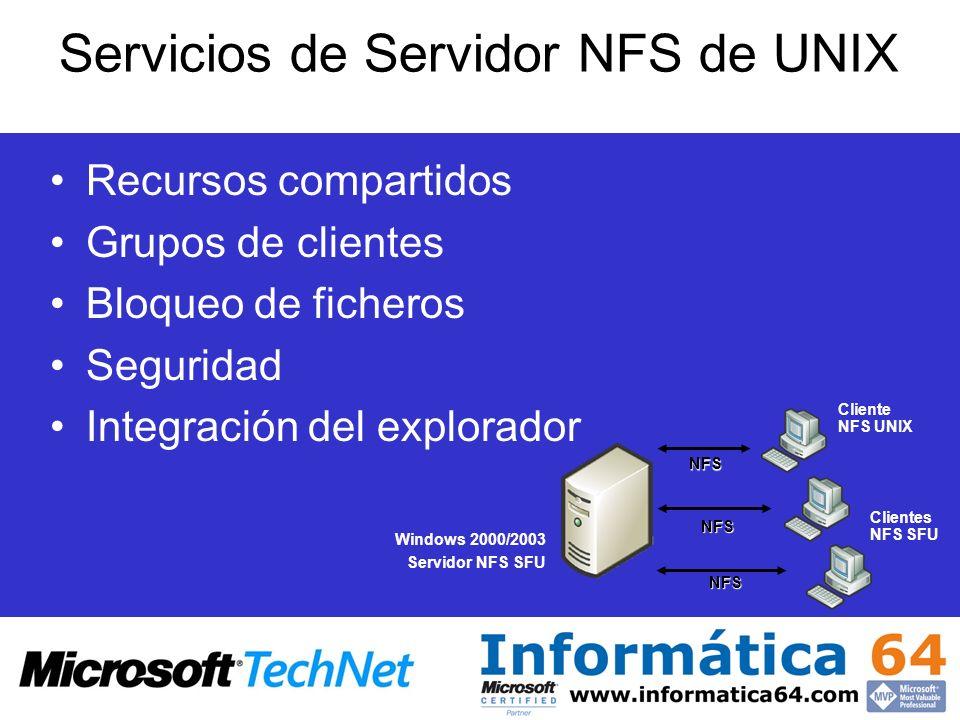 Recursos compartidos Grupos de clientes Bloqueo de ficheros Seguridad Integración del explorador NFS Windows 2000/2003 Servidor NFS SFU Clientes NFS S