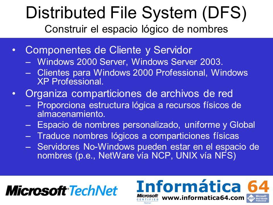 Componentes de Cliente y Servidor –Windows 2000 Server, Windows Server 2003. –Clientes para Windows 2000 Professional, Windows XP Professional. Organi