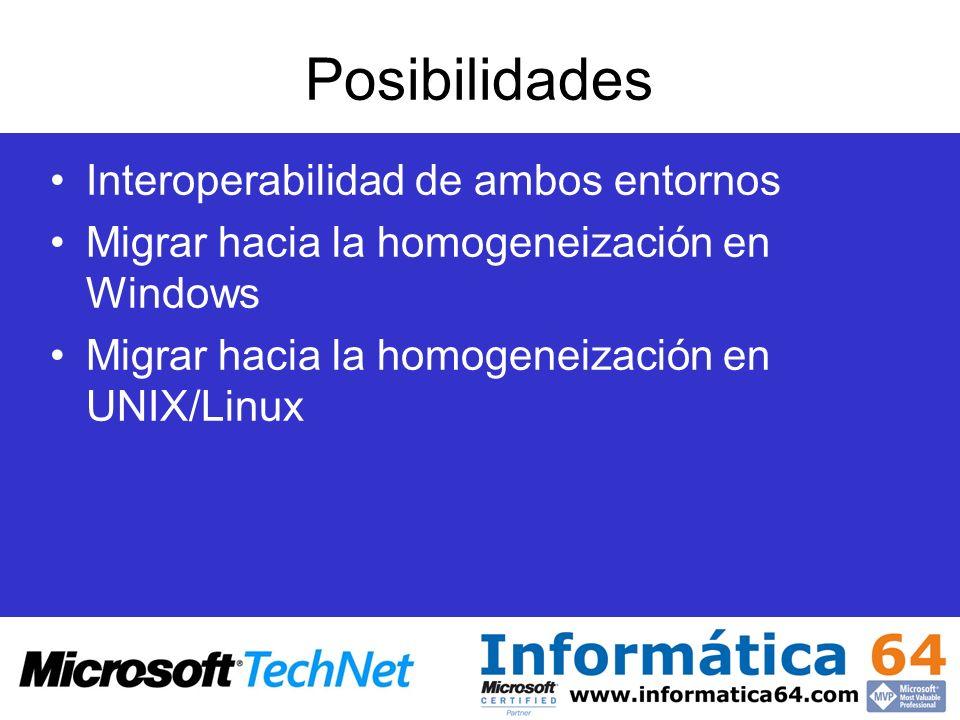 Posibilidades Interoperabilidad de ambos entornos Migrar hacia la homogeneización en Windows Migrar hacia la homogeneización en UNIX/Linux