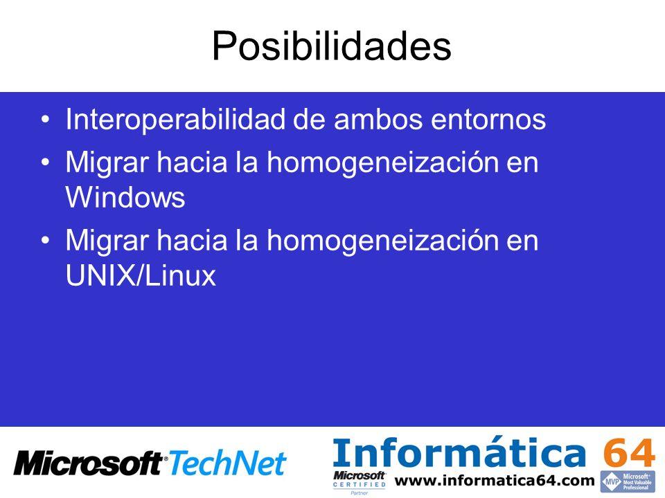 Incluye el entorno Interix: conjunto completo de utilidades UNIX de línea de comandos y utilidades de Interix SKD (novedad en SFU 3.5 frente a el MKS Korn-shell) Utilidades UNIX en SFU 1.0 –sh, basename, cat, chmod, chown, cp, dirname, find, grep, head, ln, ls, mkdir, more, mv, rm, rmdir, sed, sort, tail, tee, touch, uniq, wc, vi, perl Utilidades UNIX en SFU 2.0 –cron, crontab, cut, date, diff, du, kill, nice, od, paste, printenv, printf, ps, pwd, renice, sdiff, sleep, split, strings, su, tar, top, tr, uname, uudecode, uuencode, wait, which, xargs Herramientas administrativas SFU