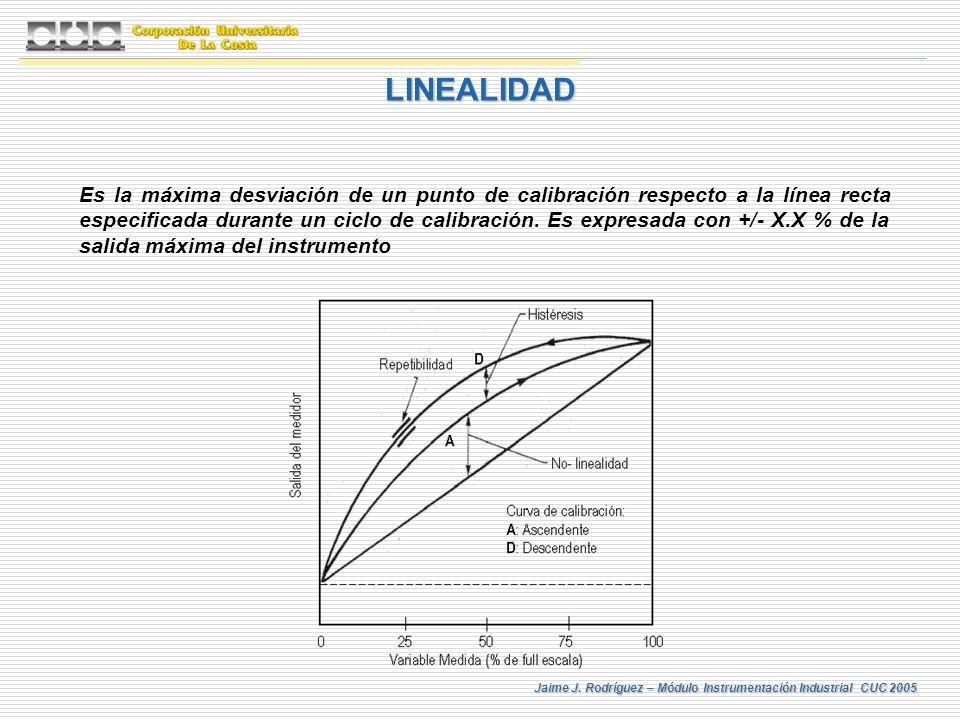 Jaime J. Rodríguez – Módulo Instrumentación Industrial CUC 2005 LINEALIDAD Es la máxima desviación de un punto de calibración respecto a la línea rect