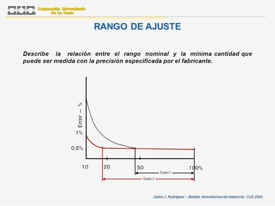 Jaime J. Rodríguez – Módulo Instrumentación Industrial CUC 2005 RANGO DE AJUSTE Describe la relación entre el rango nominal y la mínima cantidad que p