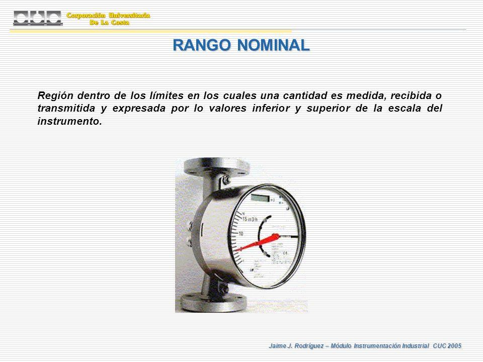 RANGO NOMINAL Región dentro de los límites en los cuales una cantidad es medida, recibida o transmitida y expresada por lo valores inferior y superior