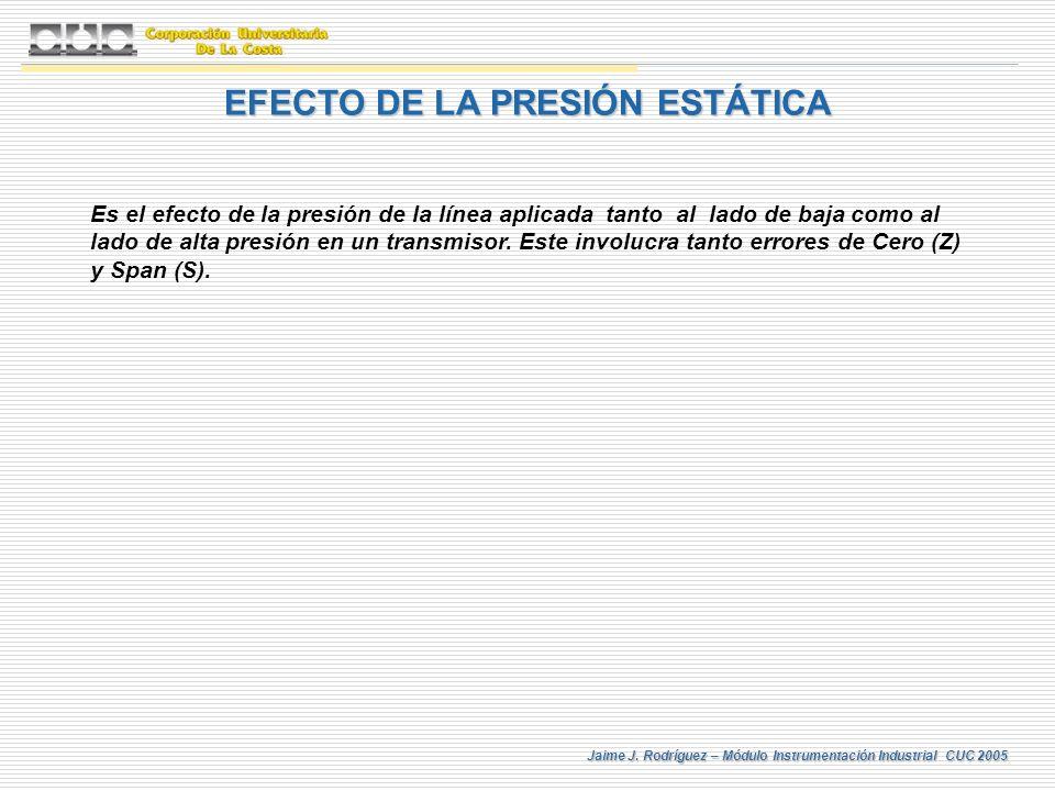 Jaime J. Rodríguez – Módulo Instrumentación Industrial CUC 2005 EFECTO DE LA PRESIÓN ESTÁTICA Es el efecto de la presión de la línea aplicada tanto al