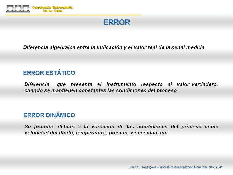 Jaime J. Rodríguez – Módulo Instrumentación Industrial CUC 2005 ERROR Diferencia algebraica entre la indicación y el valor real de la señal medida ERR